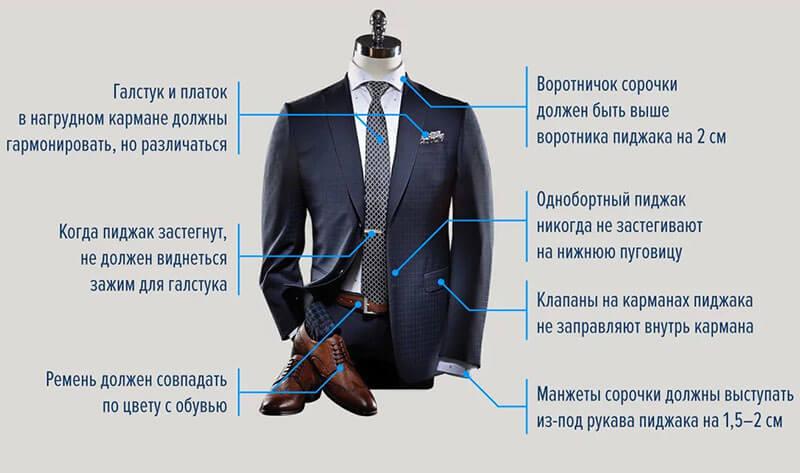 Как правильно носить мужской костюм